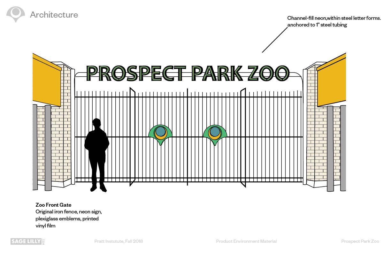zoostyleguidefinalseperate5.jpg