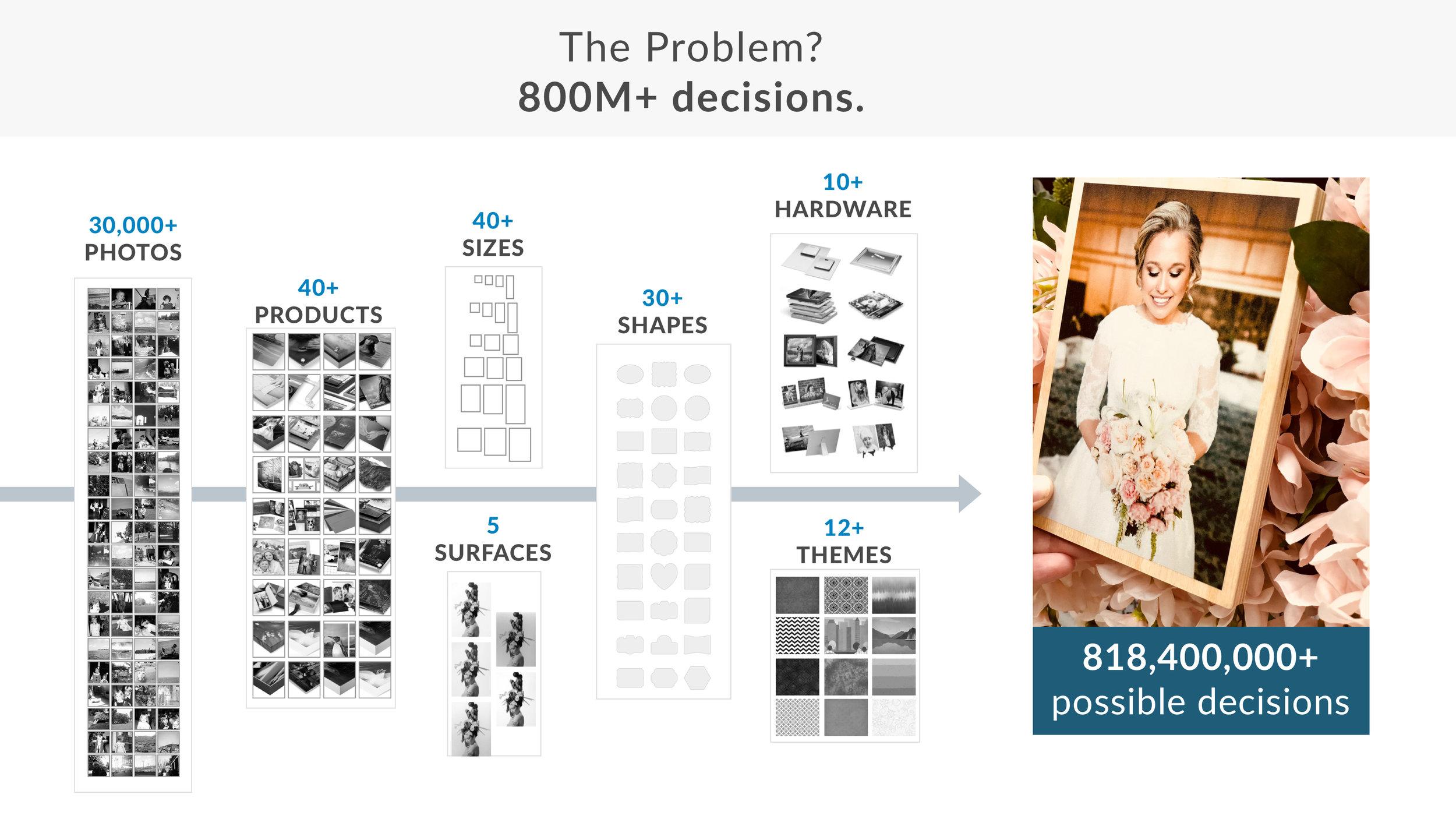 Production Decisions Alt v3.jpg