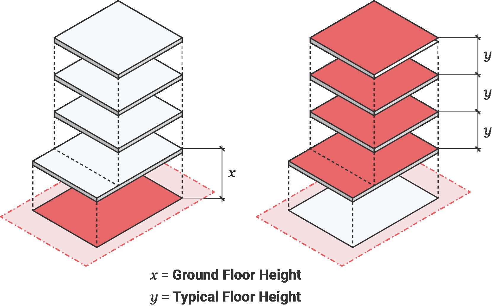 Floor Height@2x.png
