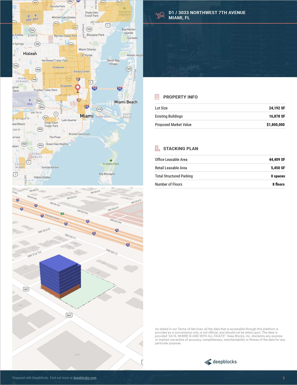 Sample Report from Deepblocks Beta.