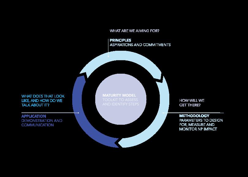 2019-04-23-l-Infographic_CorporateToolkit_p37.png