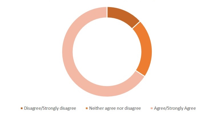 q2+chart.jpg