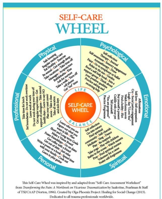 self-care-wheel.jpg
