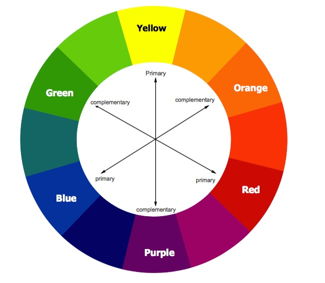 Get a free color wheel here
