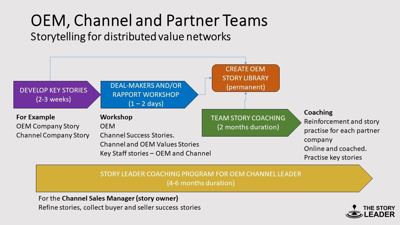 Channel Teams.jpg