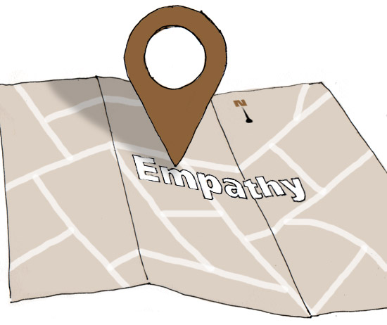 Empathy mapping: cartoon of map with the word 'empathy' written on it