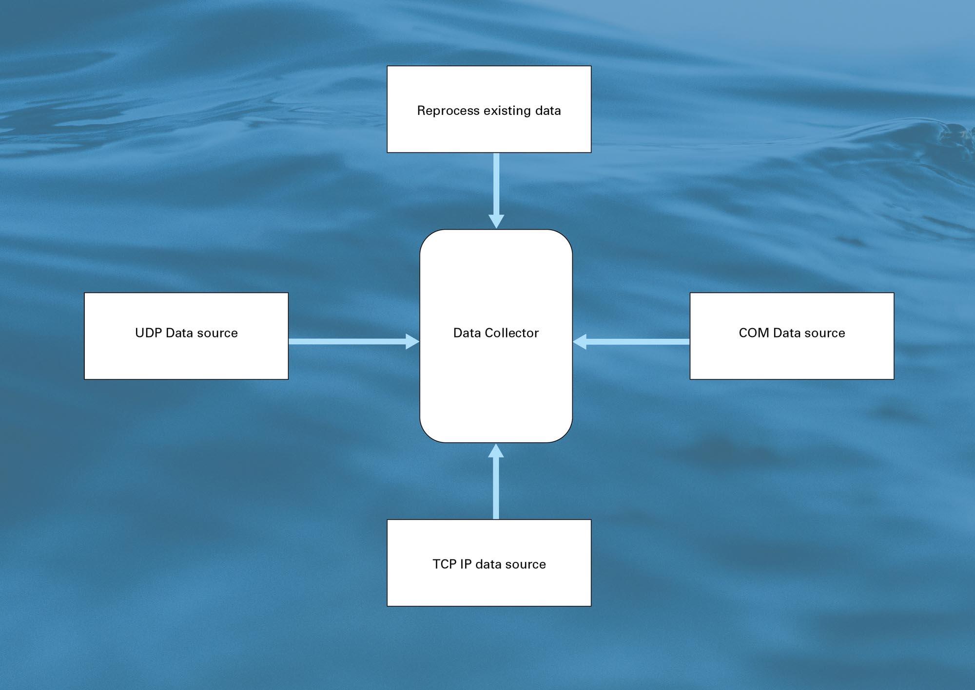 Data architecture copy.jpg