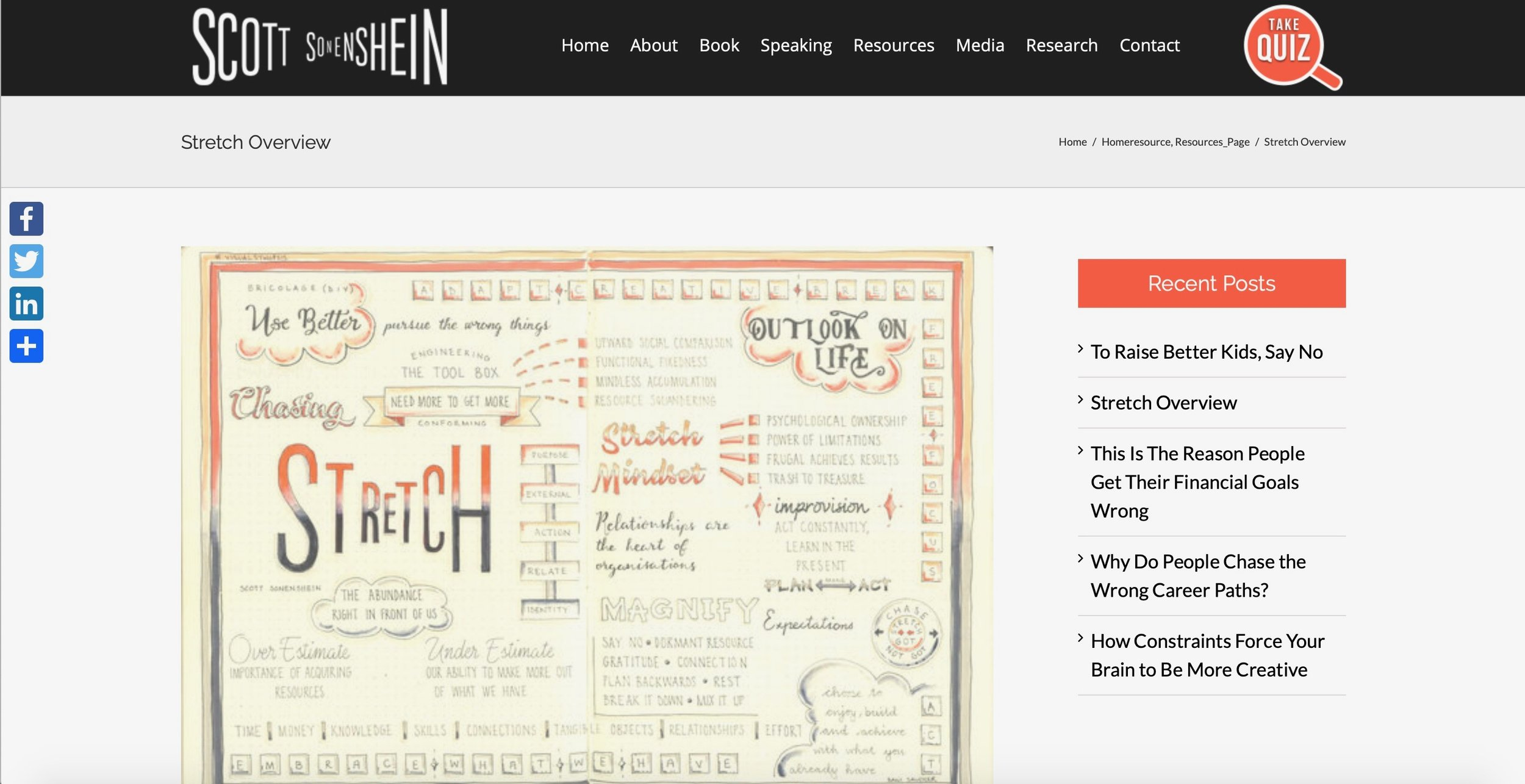 The  Stretch VS  is featured on it's authors website Scott Sonenshein. This piece has been updated