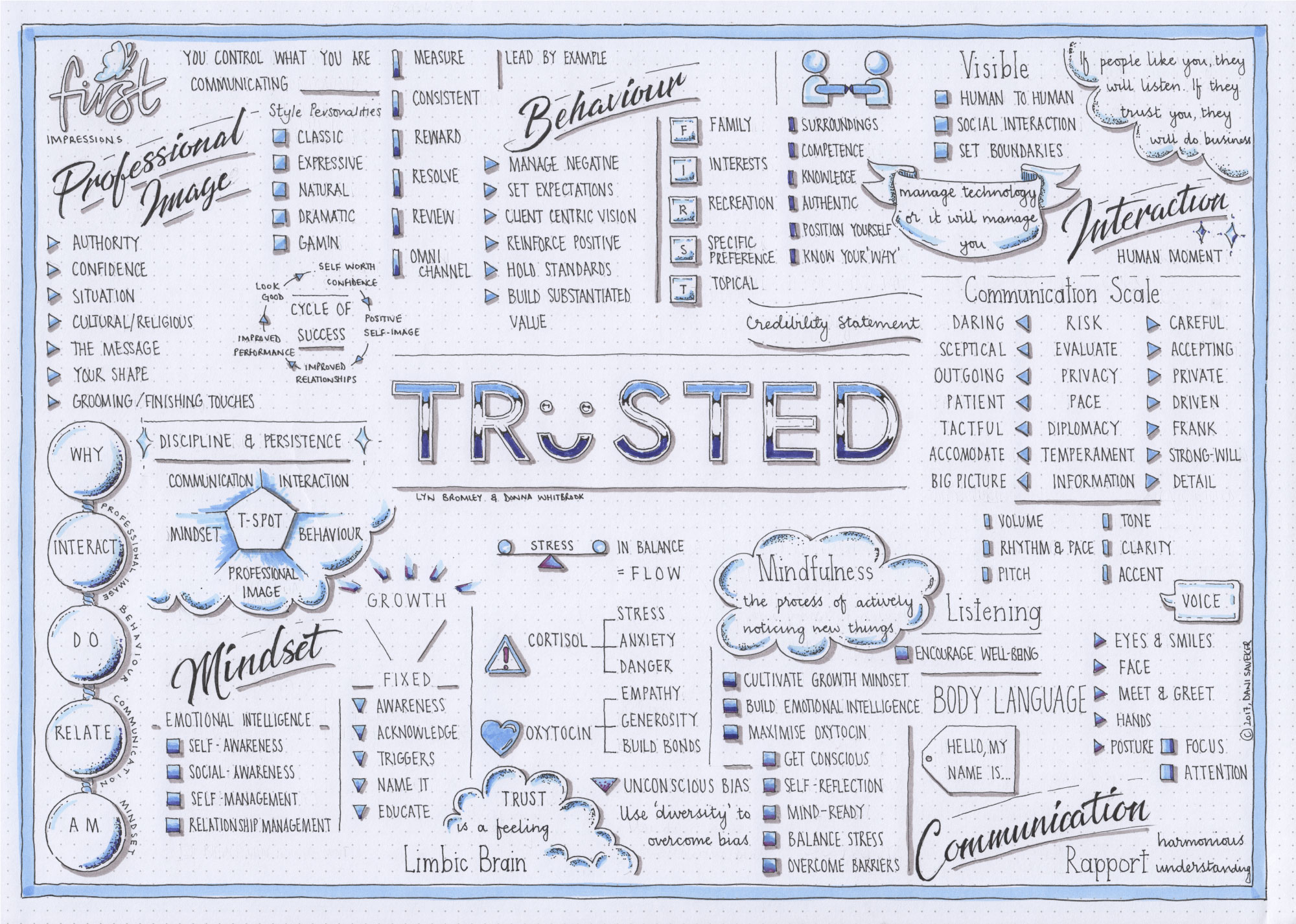 Trusted-(1).jpg