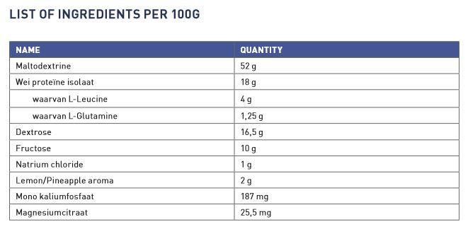 recup fuel ingredients.JPG