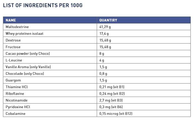 recup shake ingredients.JPG