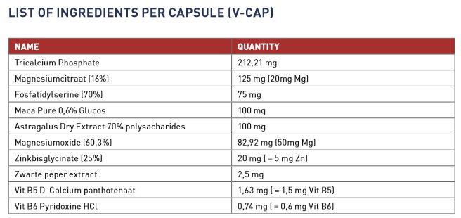 adaptosir ingredients.JPG
