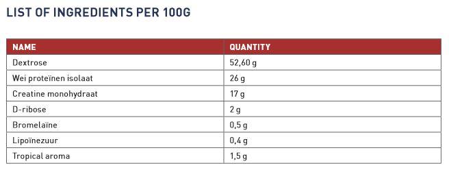 creabol ingredients.JPG