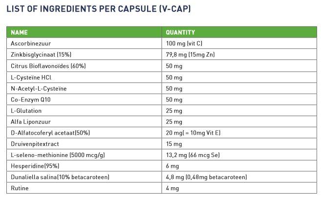 oxi-vital ingredients.JPG