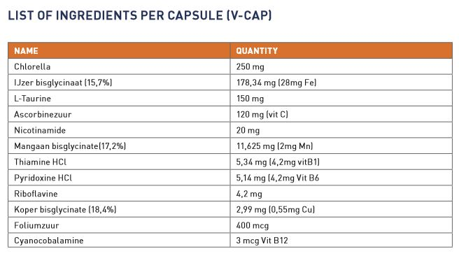 erythromax ingredients.JPG