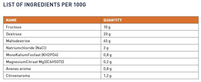 hydra max ingredients.JPG