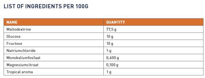 energy drink ingredients.JPG