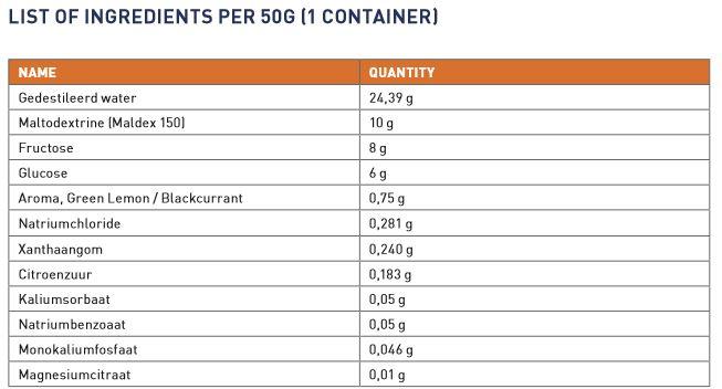 energy gel ingredients.JPG