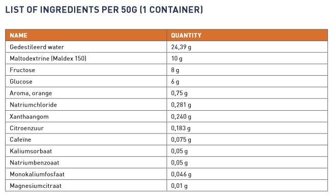 energy gel + caffeine ingredients.JPG