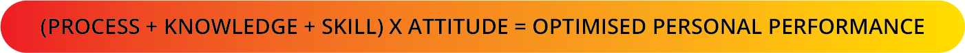 MH4.0 process equation banner orange and red.png