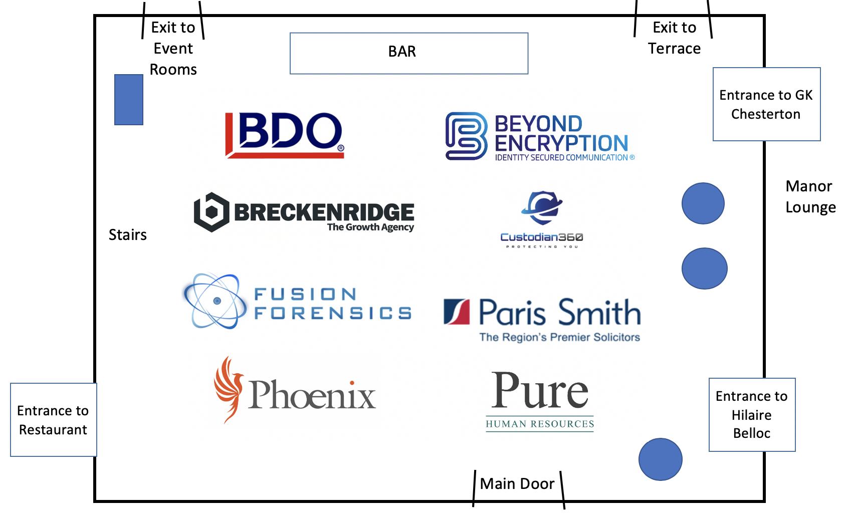 Main Hub with key  Service Sector  companies