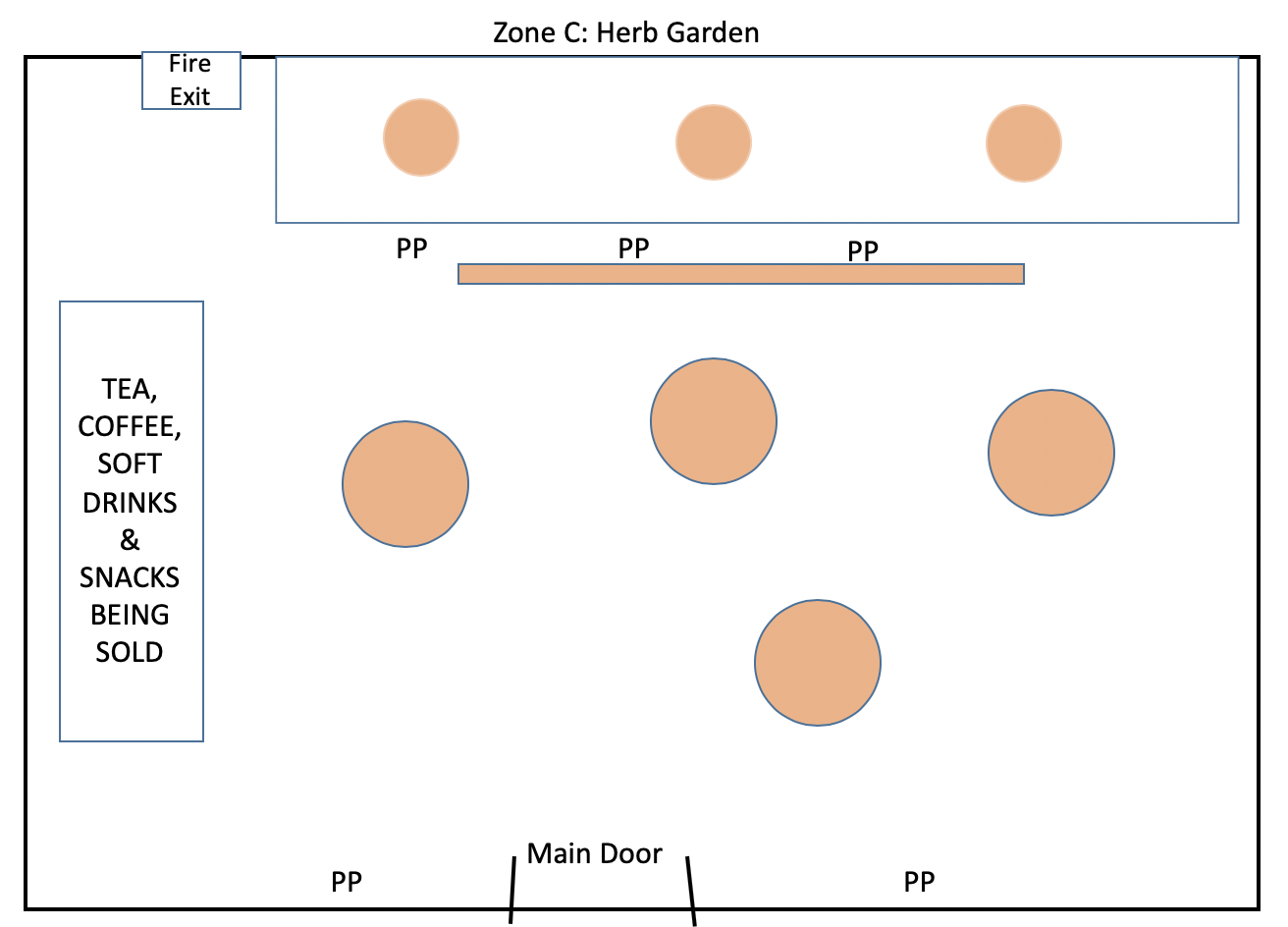 Zone C: Herb Garden conservatory - central networking area