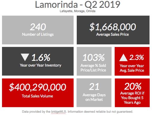 Lamorinda Q2.png