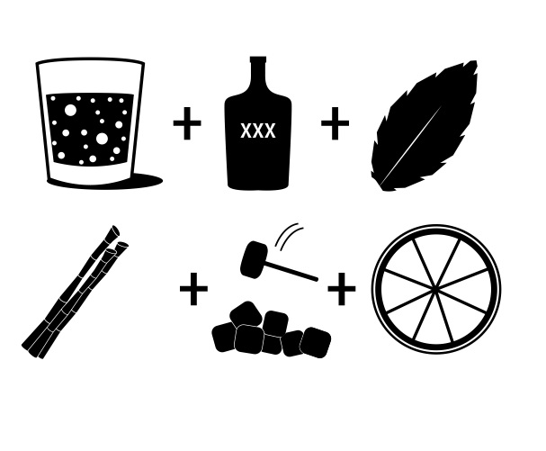 Mojito by Marie Van den Broeck from the Noun Project