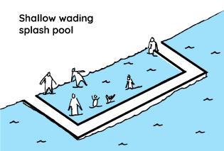 shallow-wade.jpg