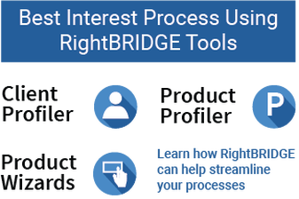Best Interest Process RightBRIDGE Tools Infographic .png