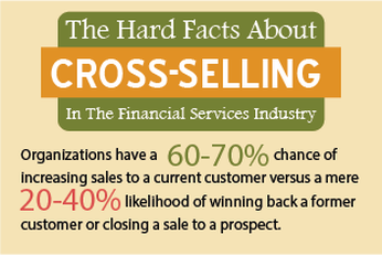 Cross-selling infographic .png