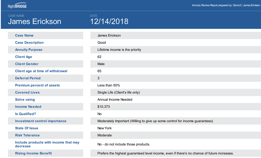 Annuity Reg 187 Report Data Summary 5 9 19.png