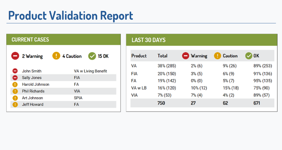 Product Validation Report - AW 5 16 19.png