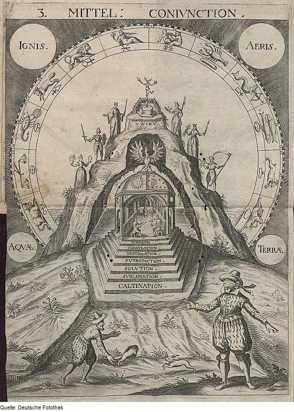 Mandala illustrating key alchemical concepts, symbols, and processes. 1615