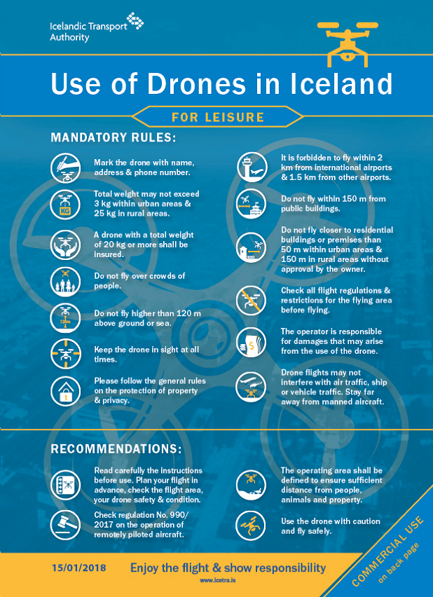 Rules for Recreational Use of Drones in Iceland