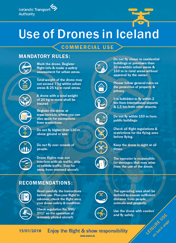 Rules for Commercial Operation of Drones in Iceland