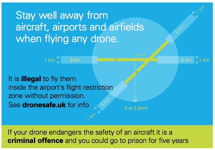 New Restrictions on Fly Drones Near Airports in the UK