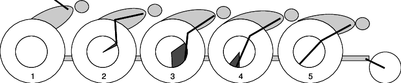 Wheelchair-racing-propulsion-technique-1-to-2-acceleration-phase-2-impact-energy.png