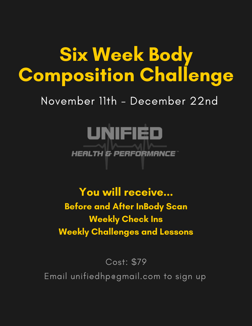 Six Week Body Composition Challenge.png