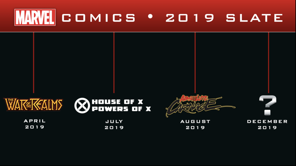 Marvel Comics 2019 Publishing Slate.png