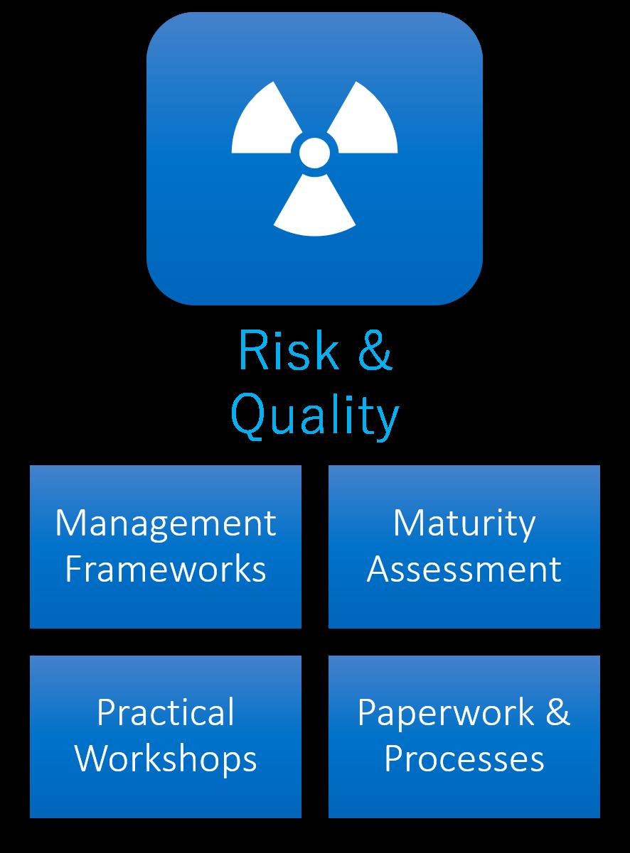 Risk & Quality