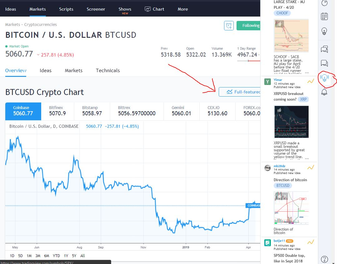 "This is the main page for BTC. Click the blue button to enter the BTC chart to start setting your support and resistance levels. Tons of content on YouTube for basics. Check ""Favorites/Crypto YouTube"" for suggestions. The light bulb logo circled in red will allow you to follow projects or authors to get alerts for new ideas/charts. Be careful who you follow, check their stats and history. No info is better than bad info."