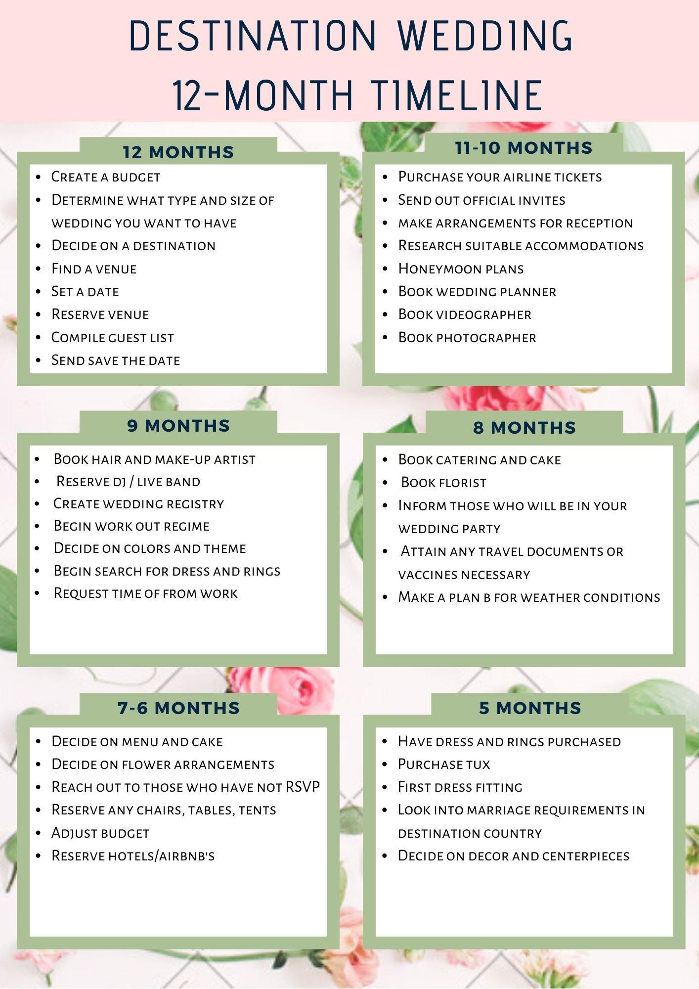 Planning Your Destination Wedding Timeline Checklist El Ancla