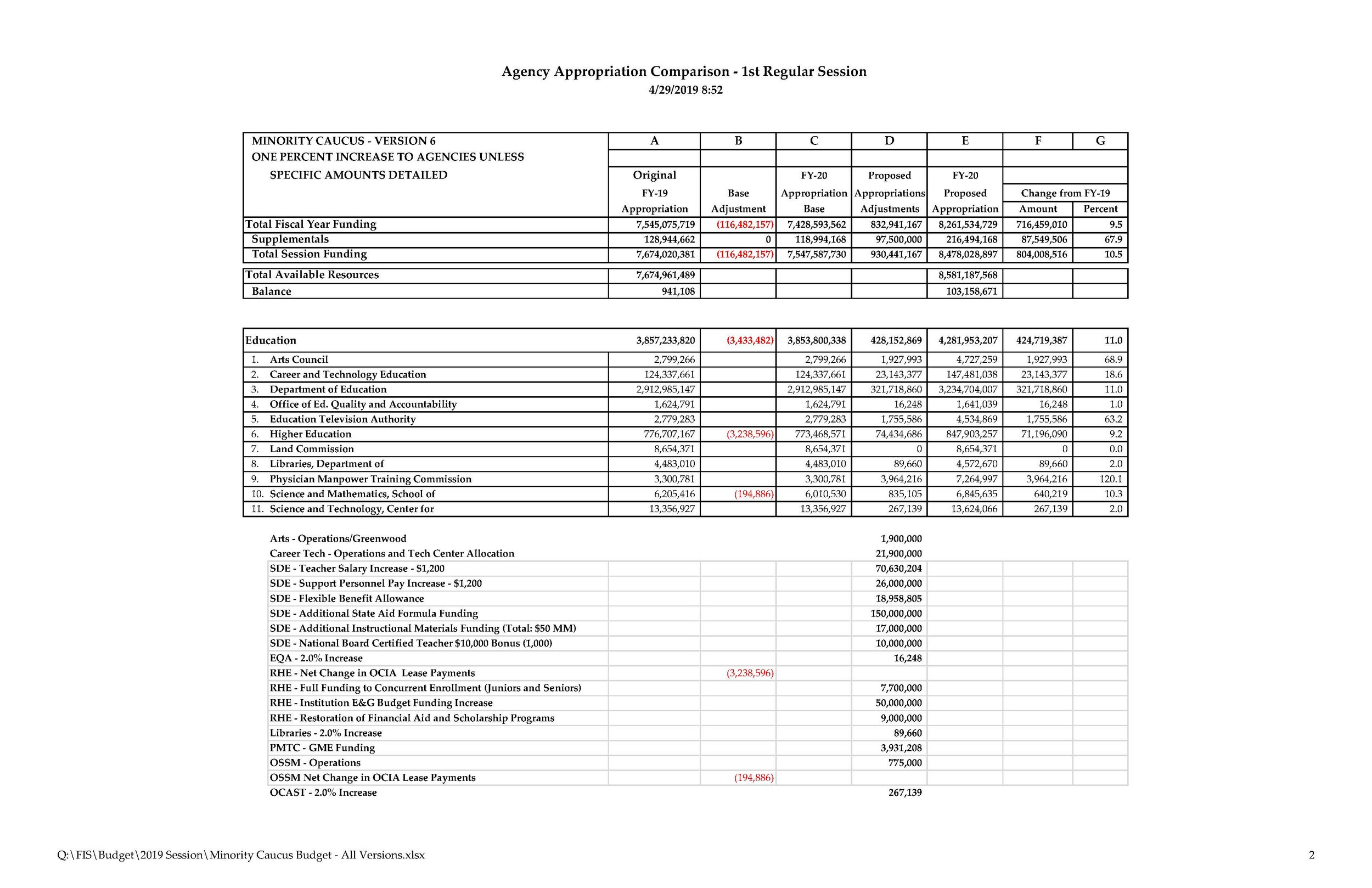 Minority Caucus Budget - All Versions_Page_02.jpg