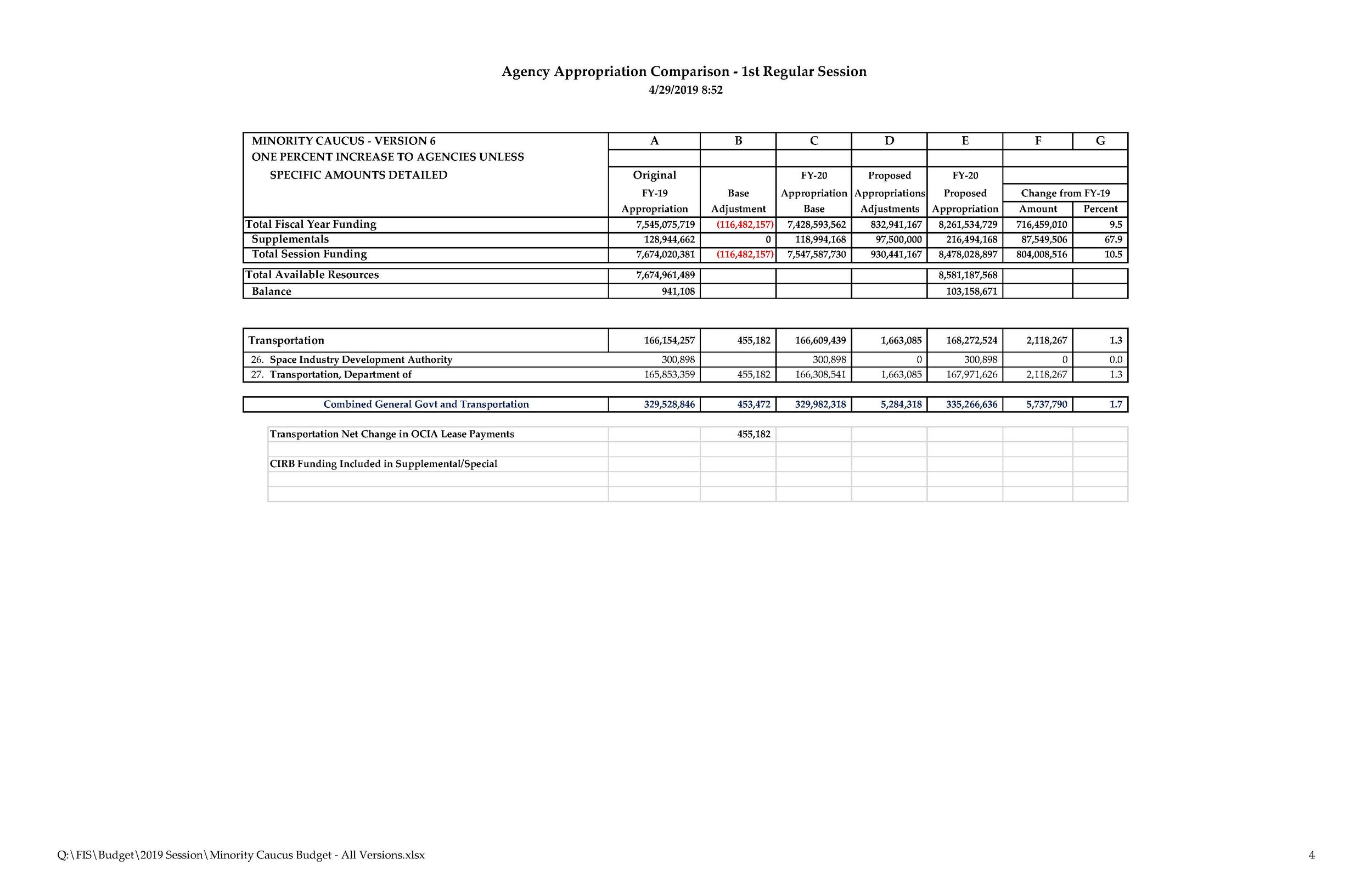 Minority Caucus Budget - All Versions_Page_04.jpg