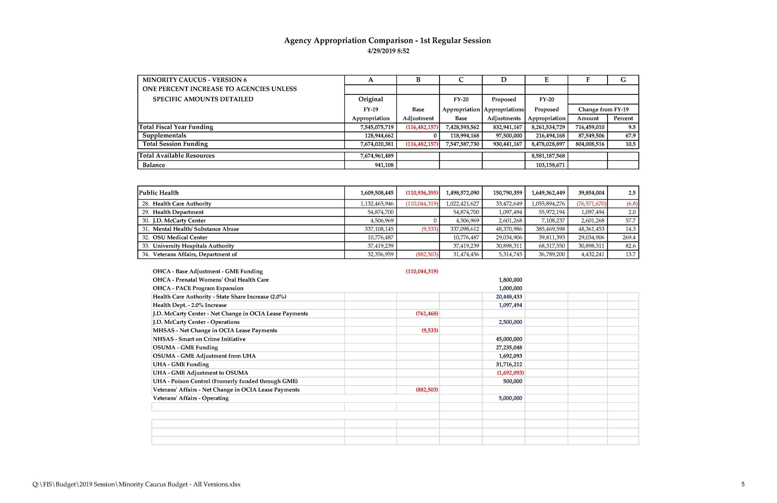 Minority Caucus Budget - All Versions_Page_05.jpg