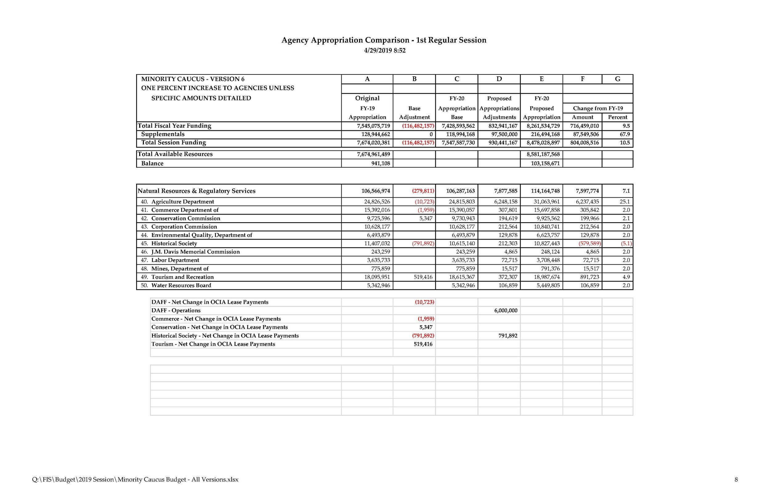 Minority Caucus Budget - All Versions_Page_08.jpg