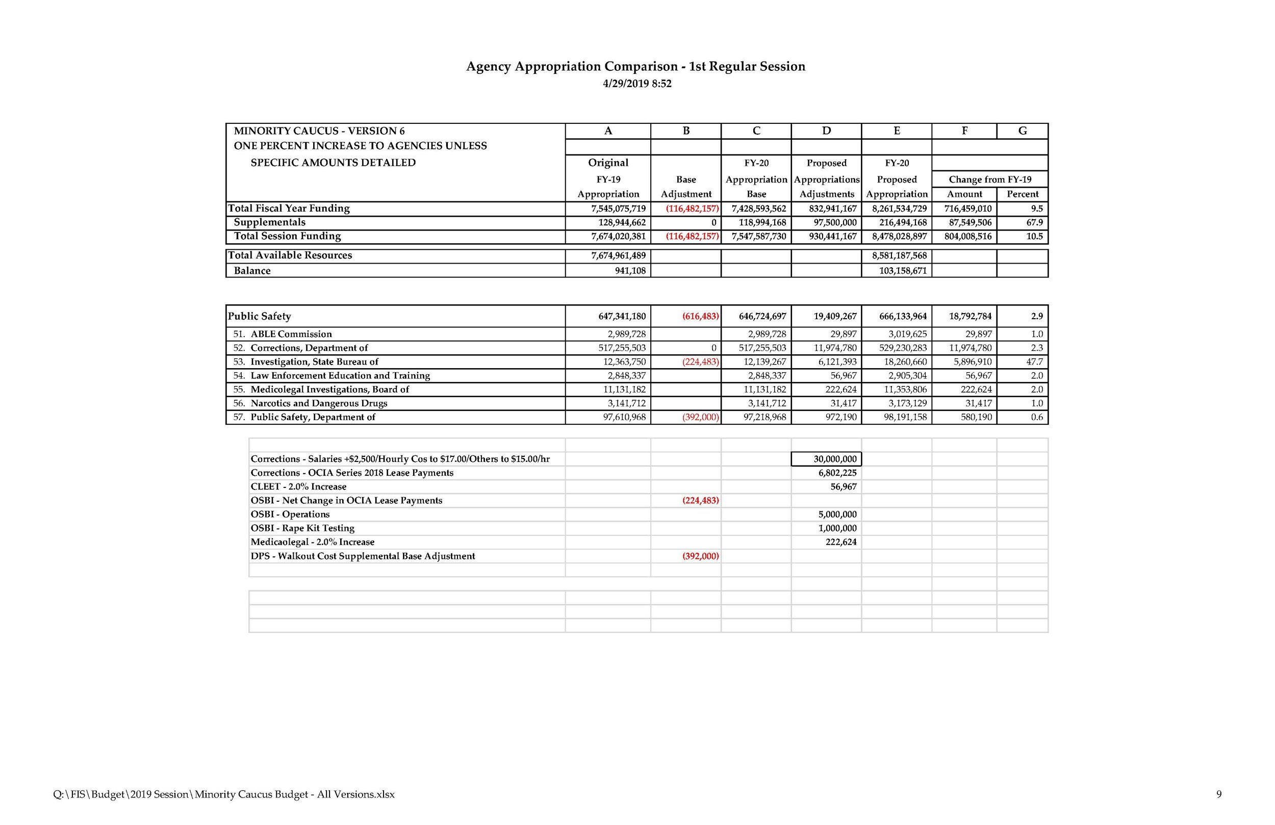 Minority Caucus Budget - All Versions_Page_09.jpg