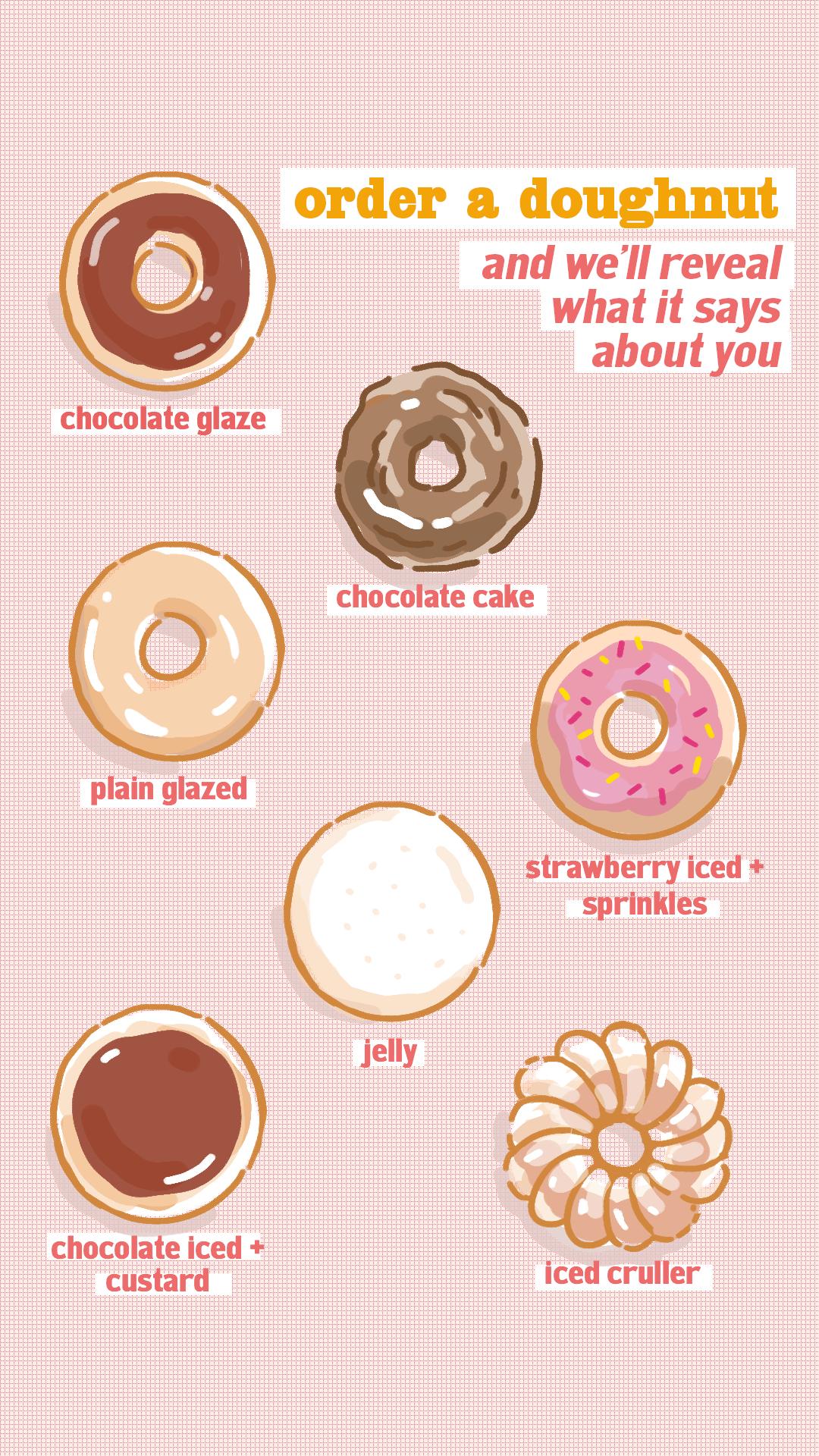 Doughnut Quiz.png