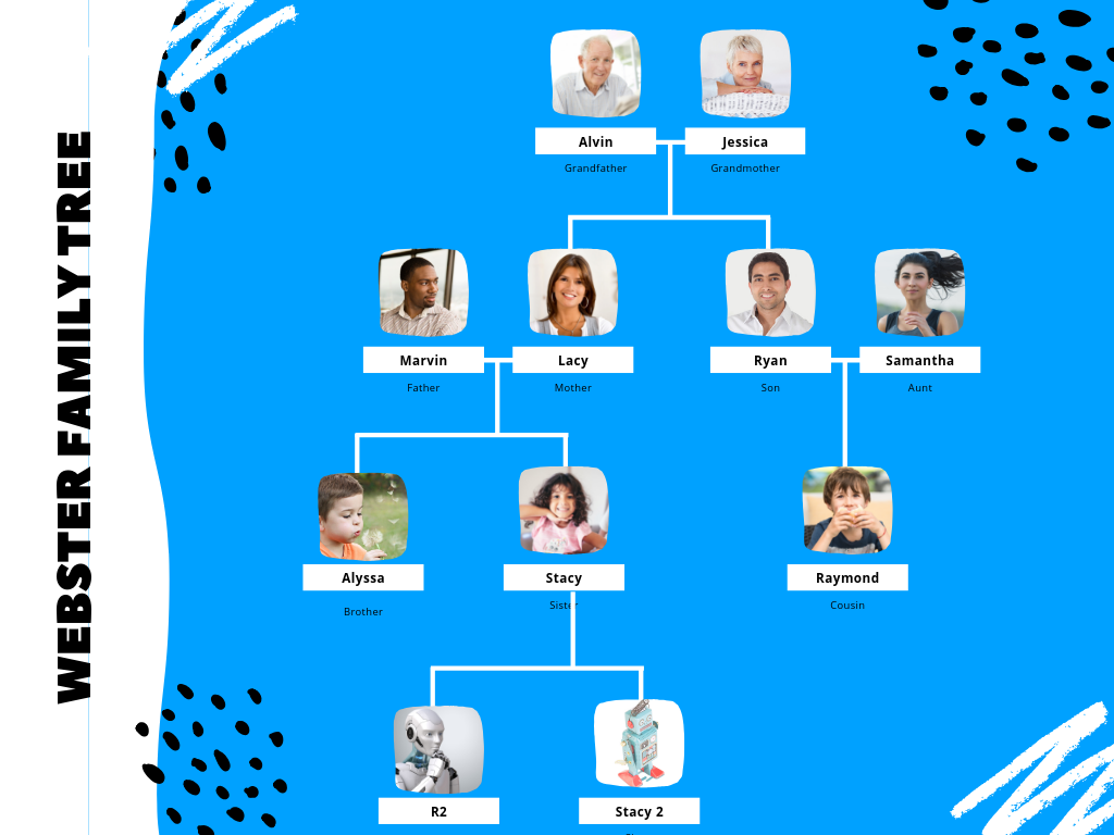Webster family tree.png